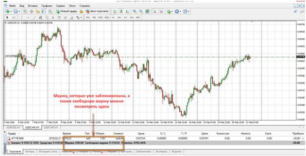 margin-leverage-simple-2