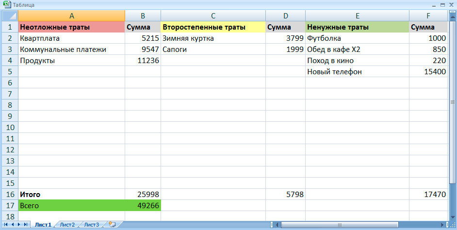 Таблица экономии