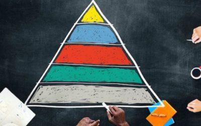 Пять уровней иерархии потребностей Маслоу. Потребности человека – основные и второстепенные