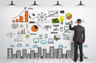 Как бюджетно и эффективно продвигать бизнес